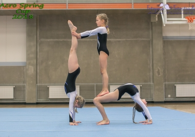 Acro Spring Cup 2018 tulemused